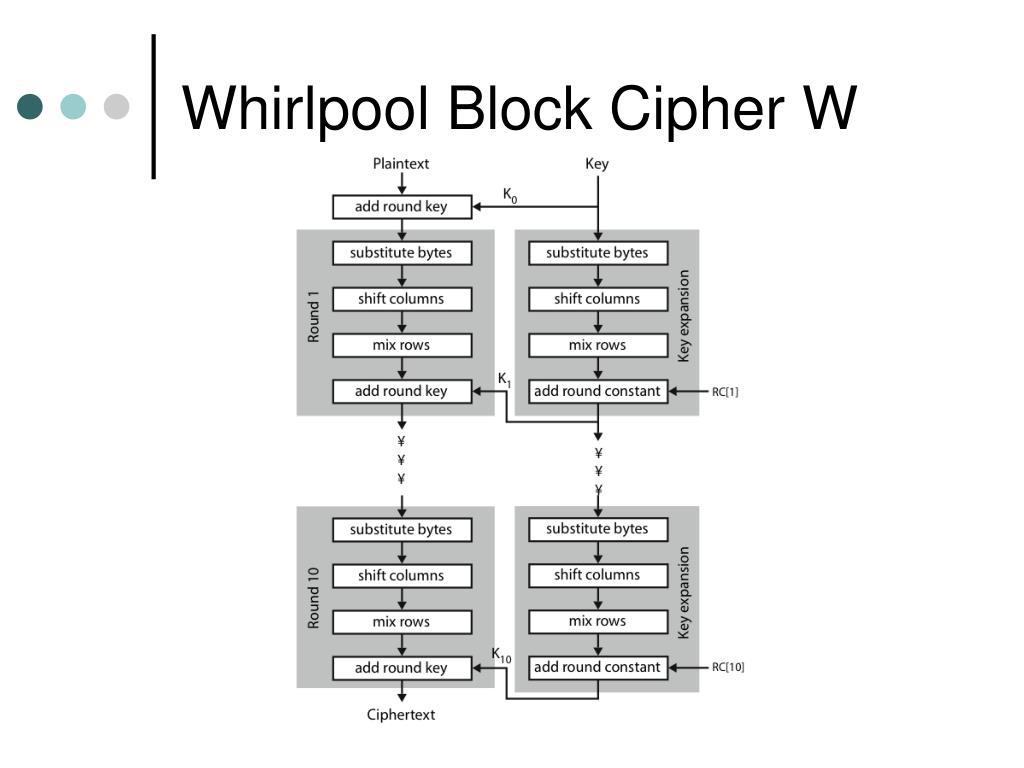Whirlpool Block Cipher W