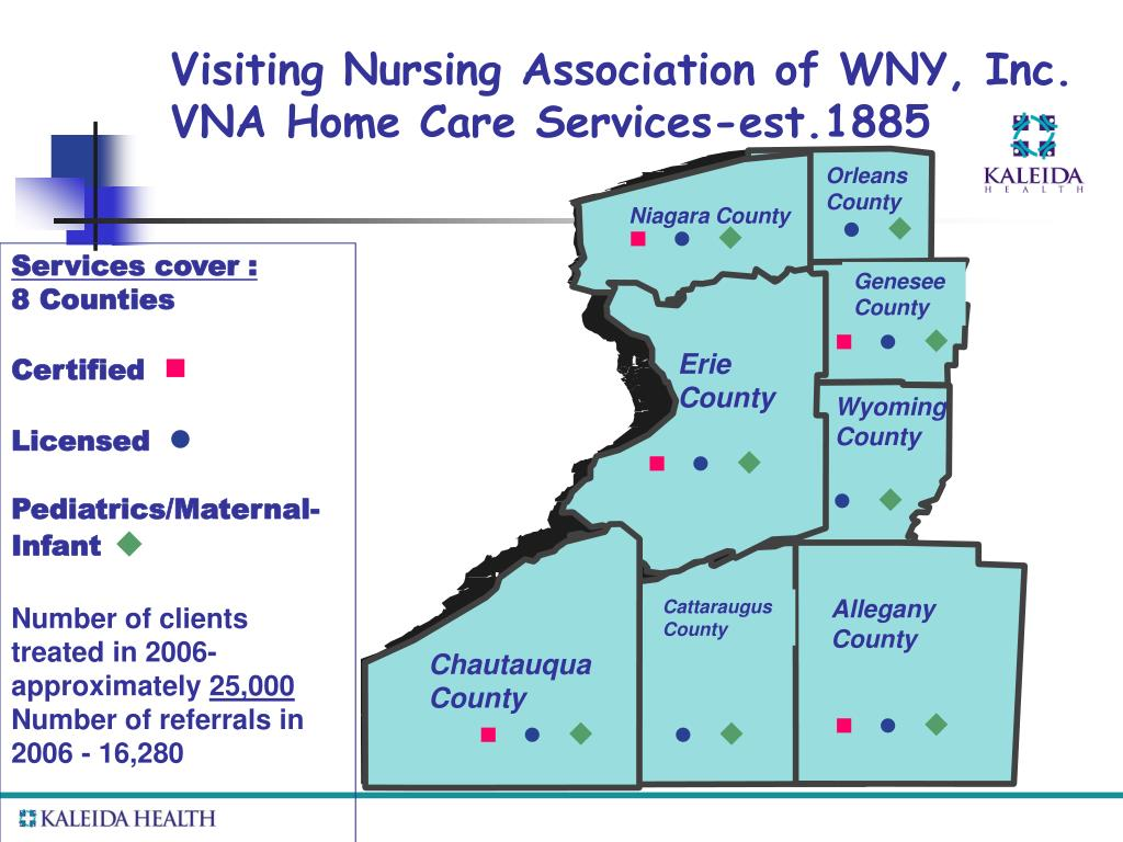 Visiting Nursing Association of WNY, Inc.