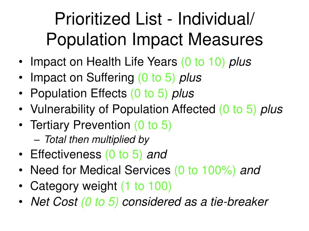 Prioritized List - Individual/ Population Impact Measures