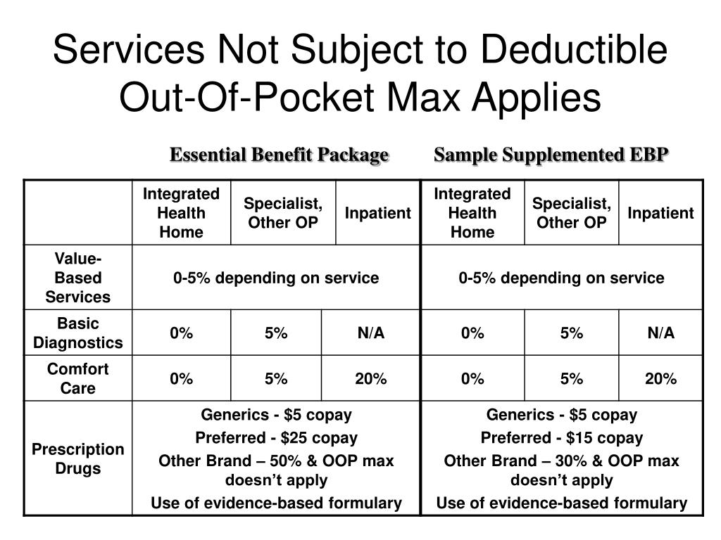 Services Not Subject to Deductible