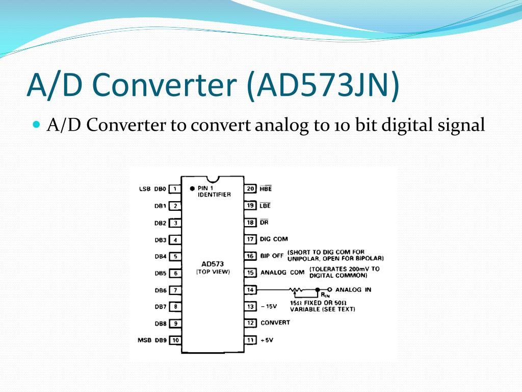 A/D Converter (AD573JN)