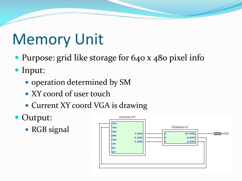 Memory Unit