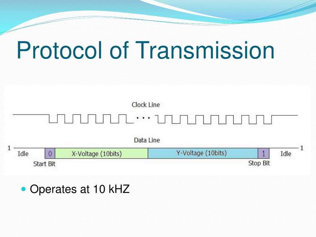 Protocol of Transmission