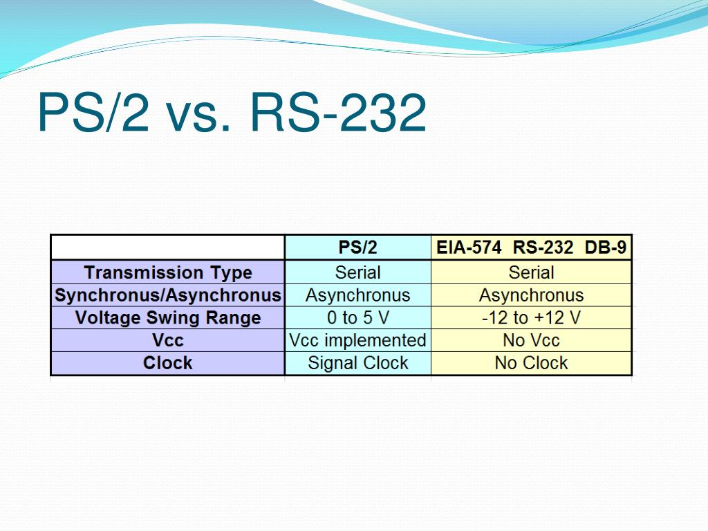 PS/2 vs. RS-232