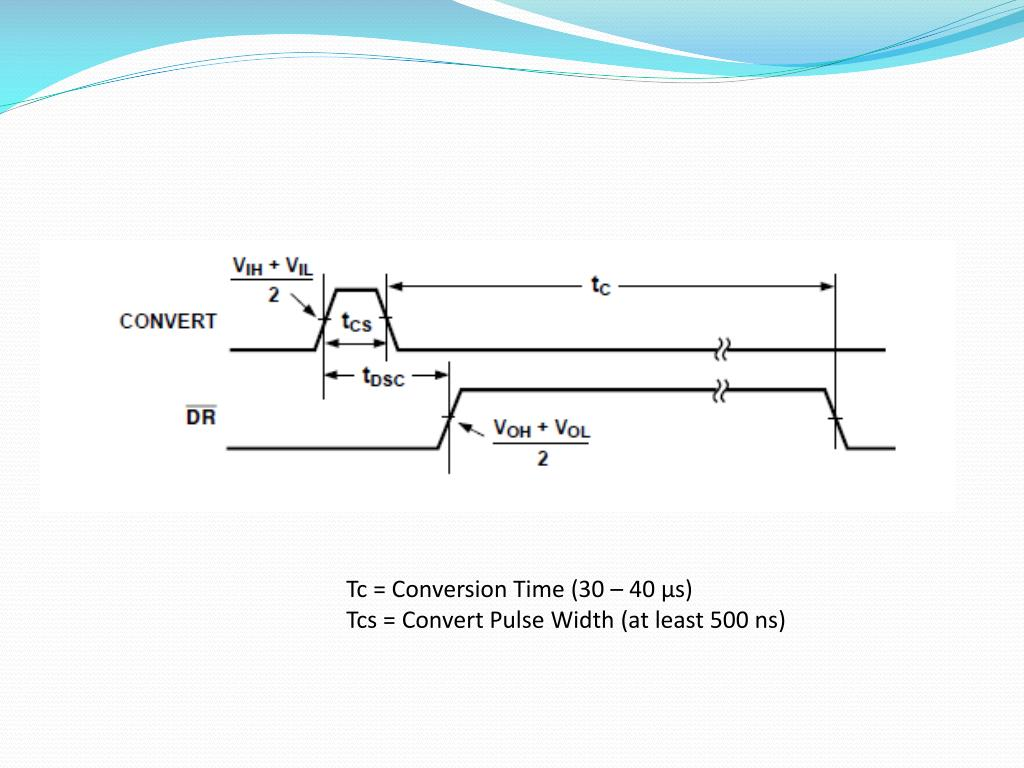 Tc = Conversion Time (30 – 40 µs)