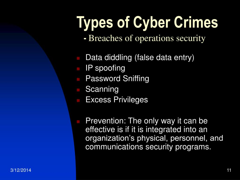 Types of Cyber Crimes