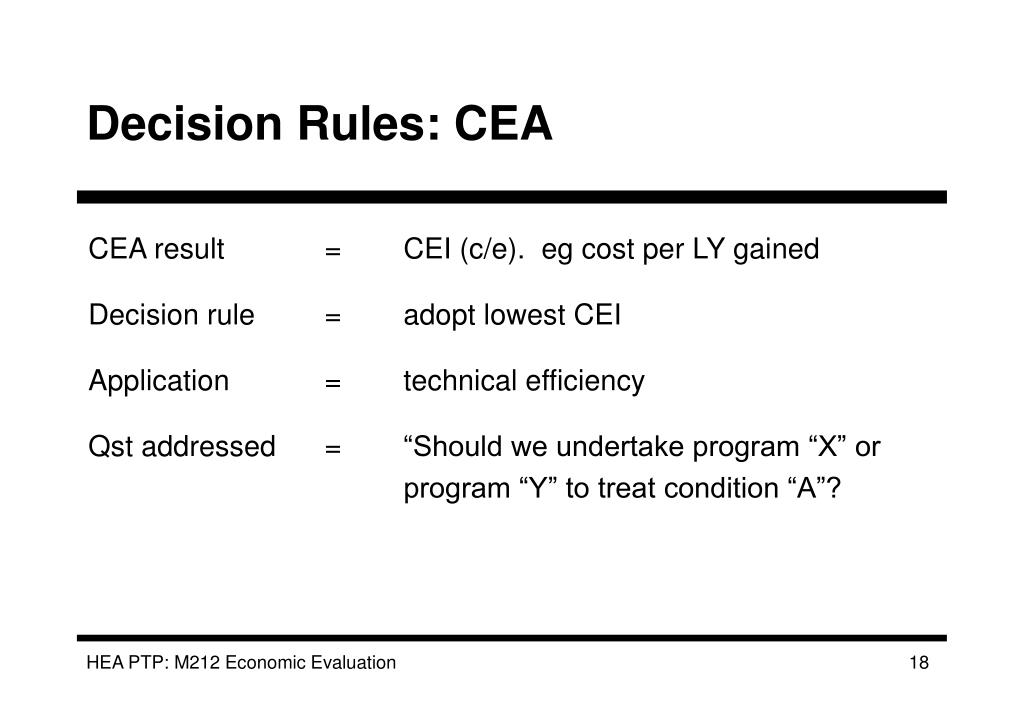 CEA result		=	CEI (c/e).  eg cost per LY gained