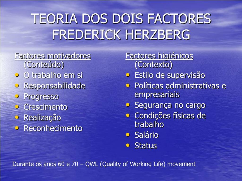 Factores motivadores