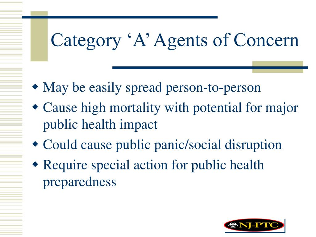 Category 'A' Agents of Concern