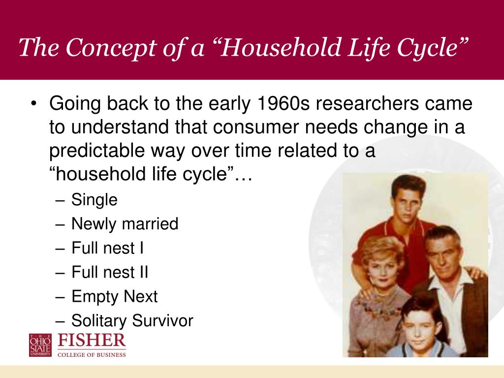 "The Concept of a ""Household Life Cycle"""