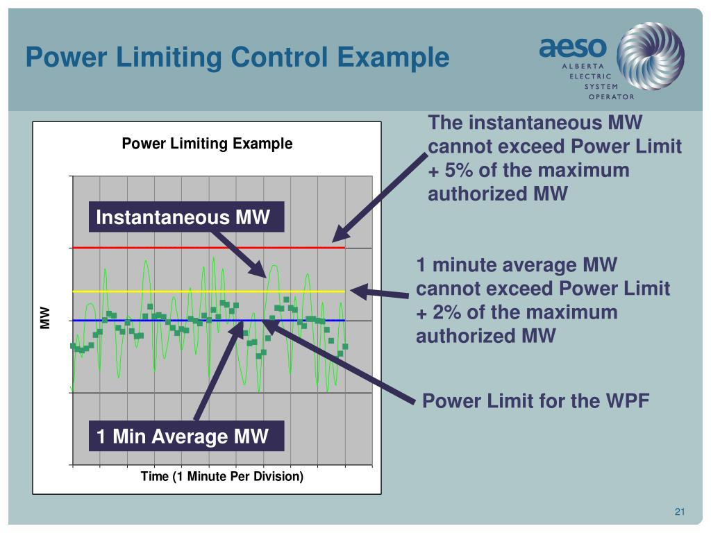 Power Limiting Control Example