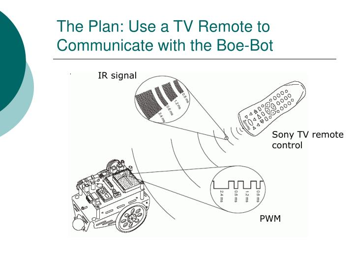 The plan use a tv remote to communicate with the boe bot
