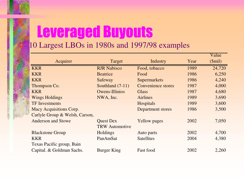 What is a Leveraged Buyout? How does it Work?