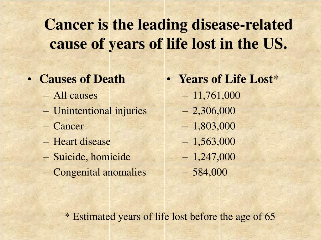 Causes of Death