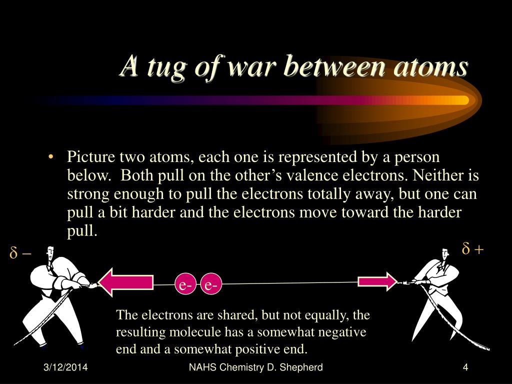 A tug of war between atoms