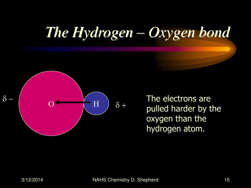The Hydrogen – Oxygen bond