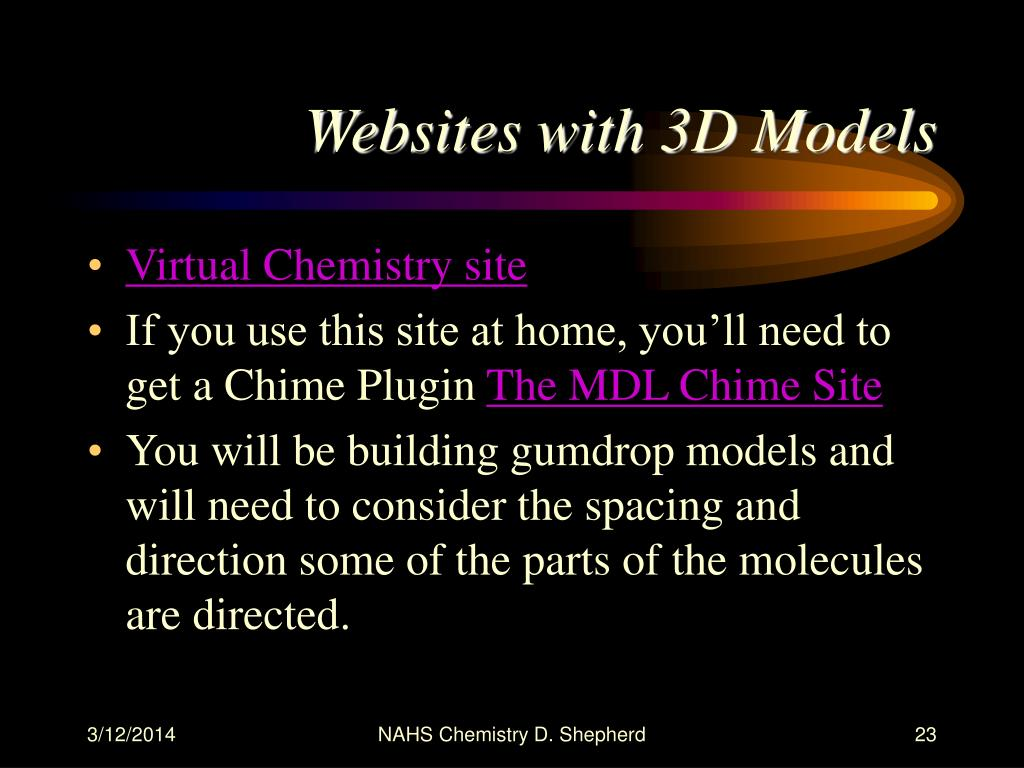Websites with 3D Models