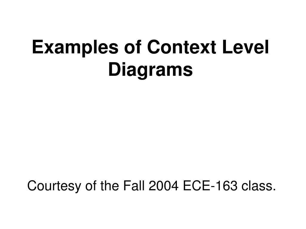 examples of context level diagrams
