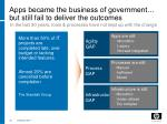 apps became the business of government but still fail to deliver the outcomes