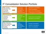 it consolidation solution portfolio