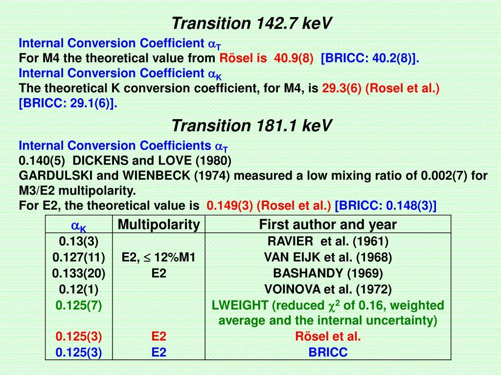 Transition 142.7 keV