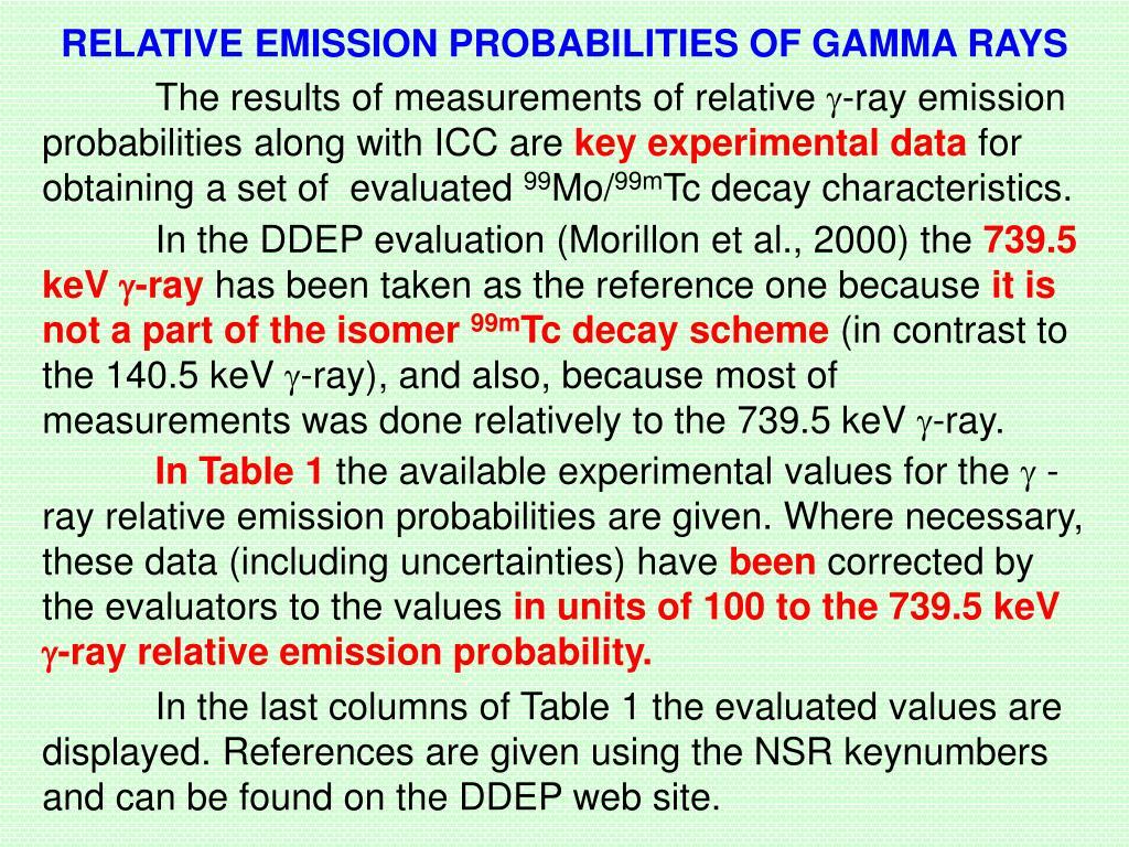 RELATIVE EMISSION PROBABILITIES OF GAMMA RAYS