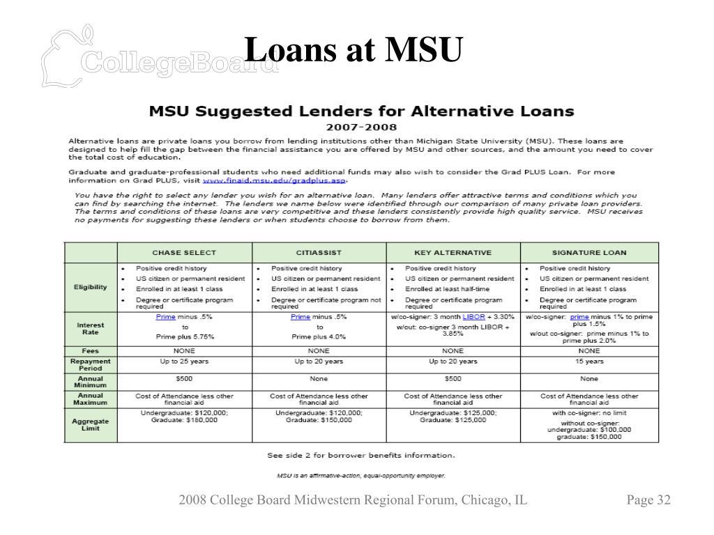 Loans at MSU