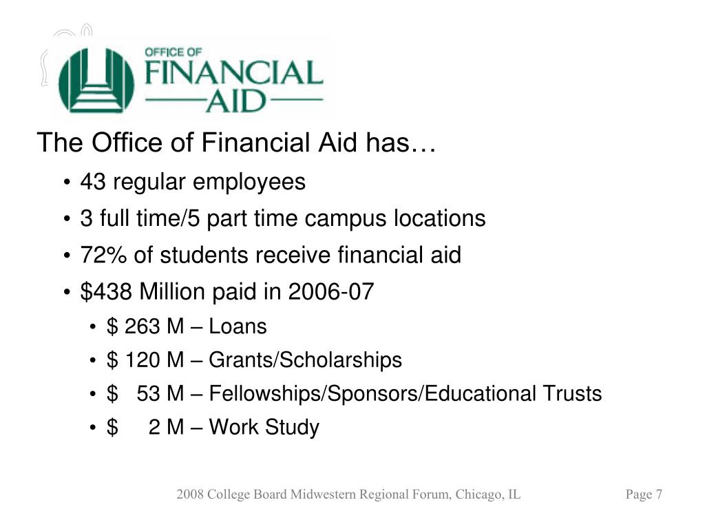 The Office of Financial Aid has…