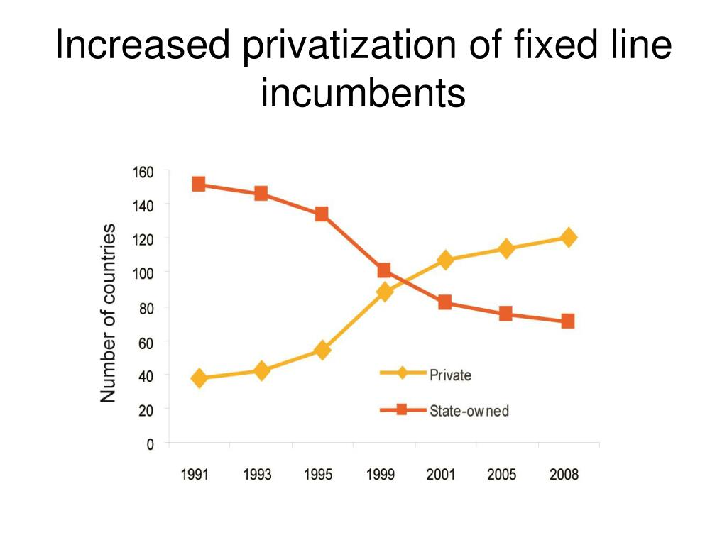 Increased privatization of fixed line incumbents
