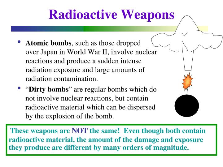 Radioactive weapons