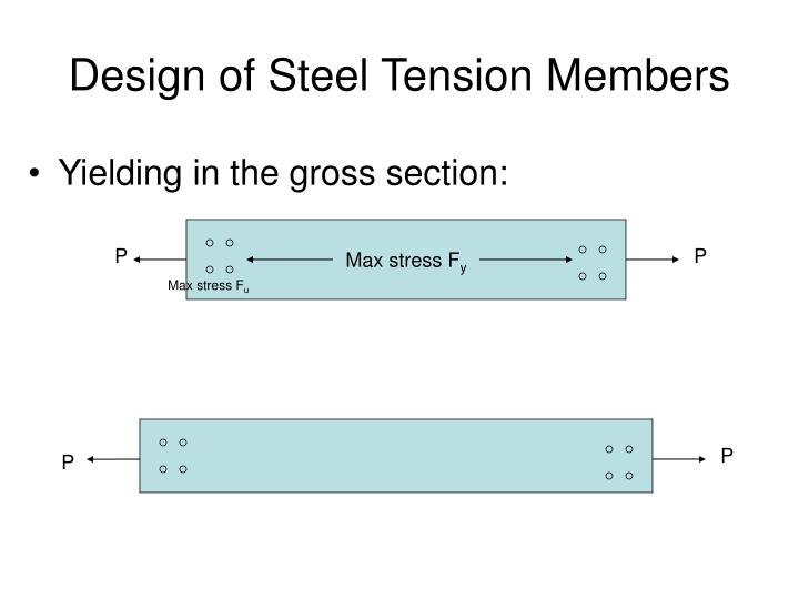 Design of steel tension members3 l.jpg