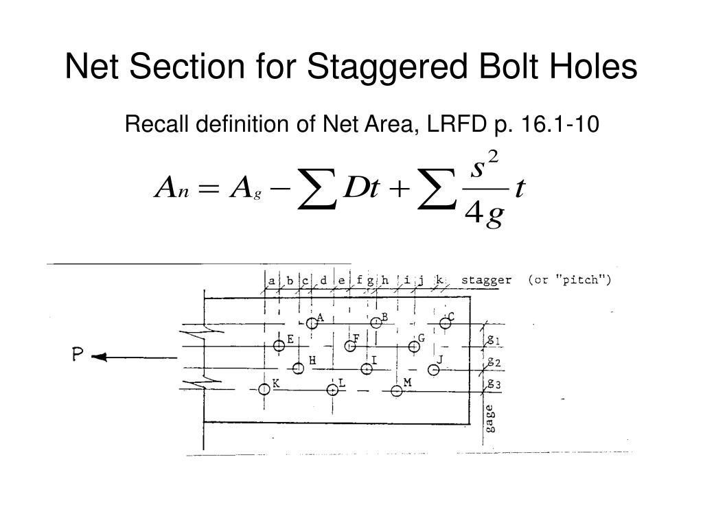 Net Section for Staggered Bolt Holes