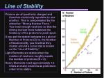 line of stability
