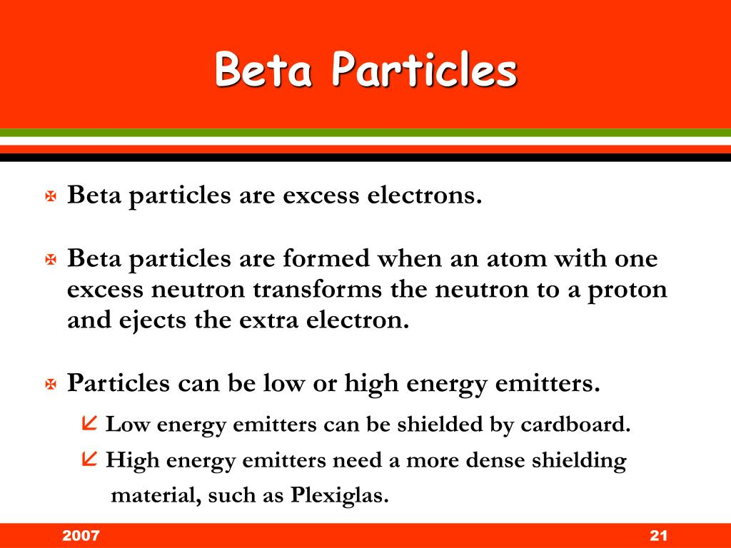 Beta Particles