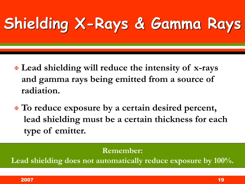 Shielding X-Rays & Gamma Rays
