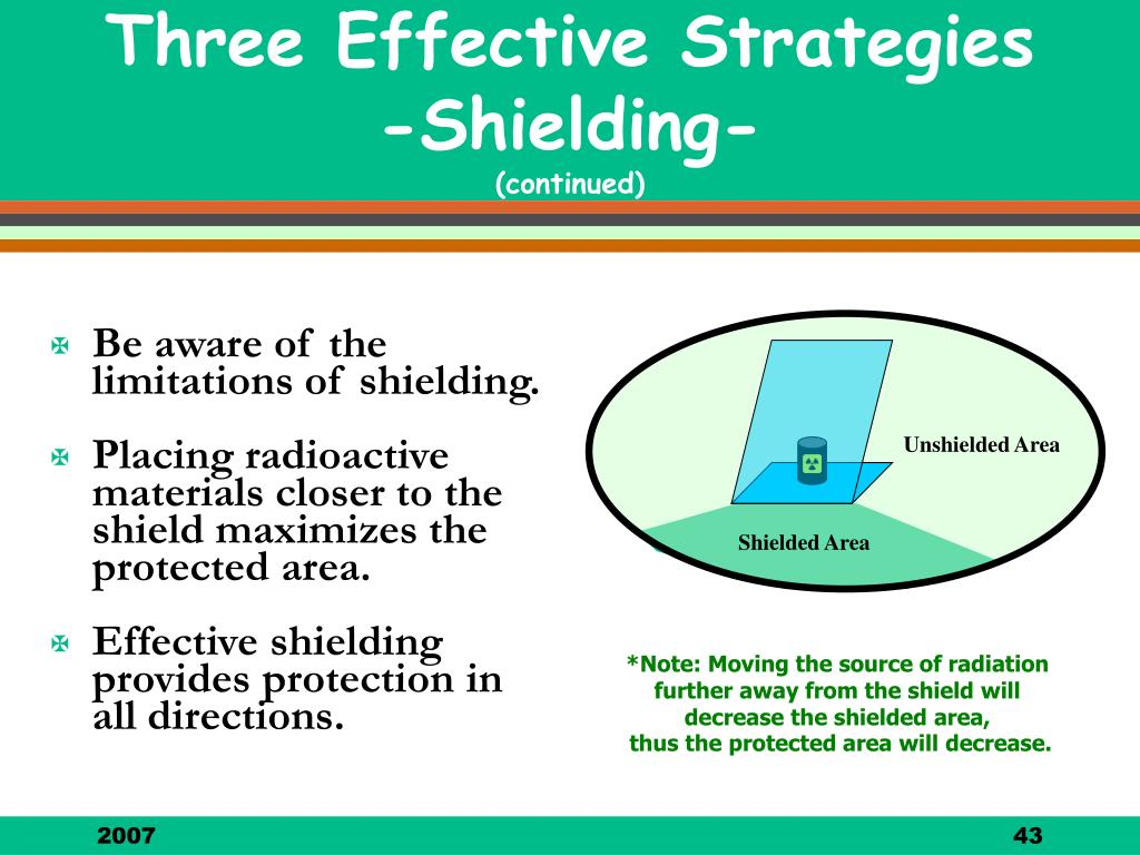 Three Effective Strategies -Shielding-
