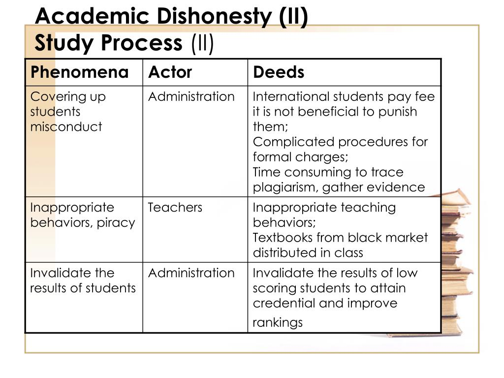 academic dishonesty and prevalent cheating strategy Academic dishonesty, a judicial board with student input and/or student leadership, unproctored exams, and a requirement for reporting mccabe, etal (2002) noted that true honor codes are traditionally.