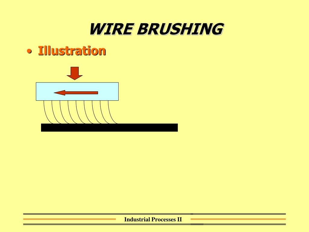 WIRE BRUSHING