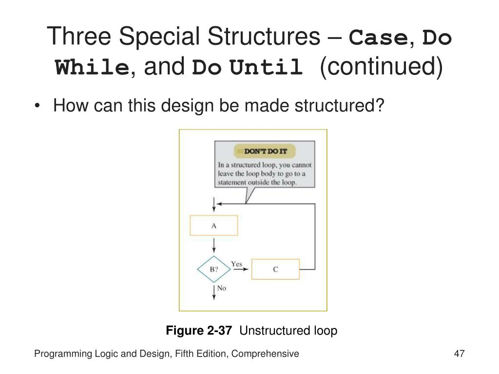 Three Special Structures –
