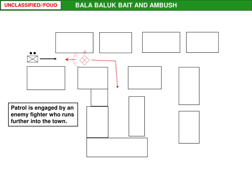 BALA BALUK BAIT AND AMBUSH
