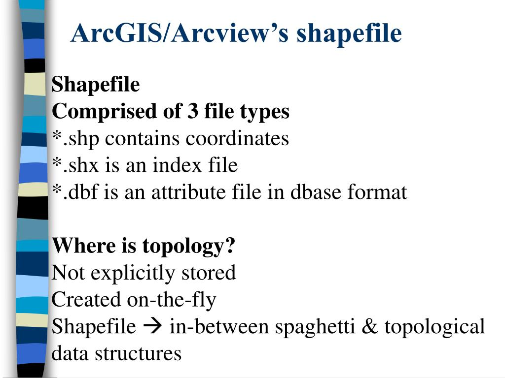 ArcGIS/Arcview's shapefile