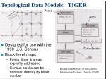 topological data models tiger
