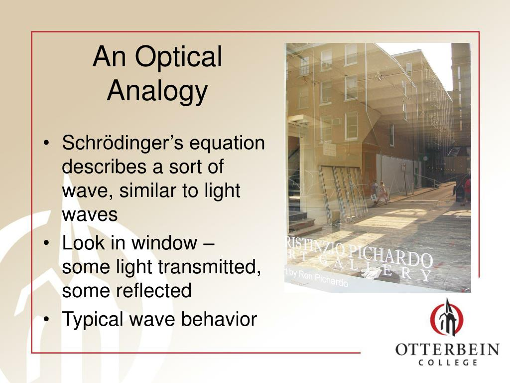 An Optical Analogy