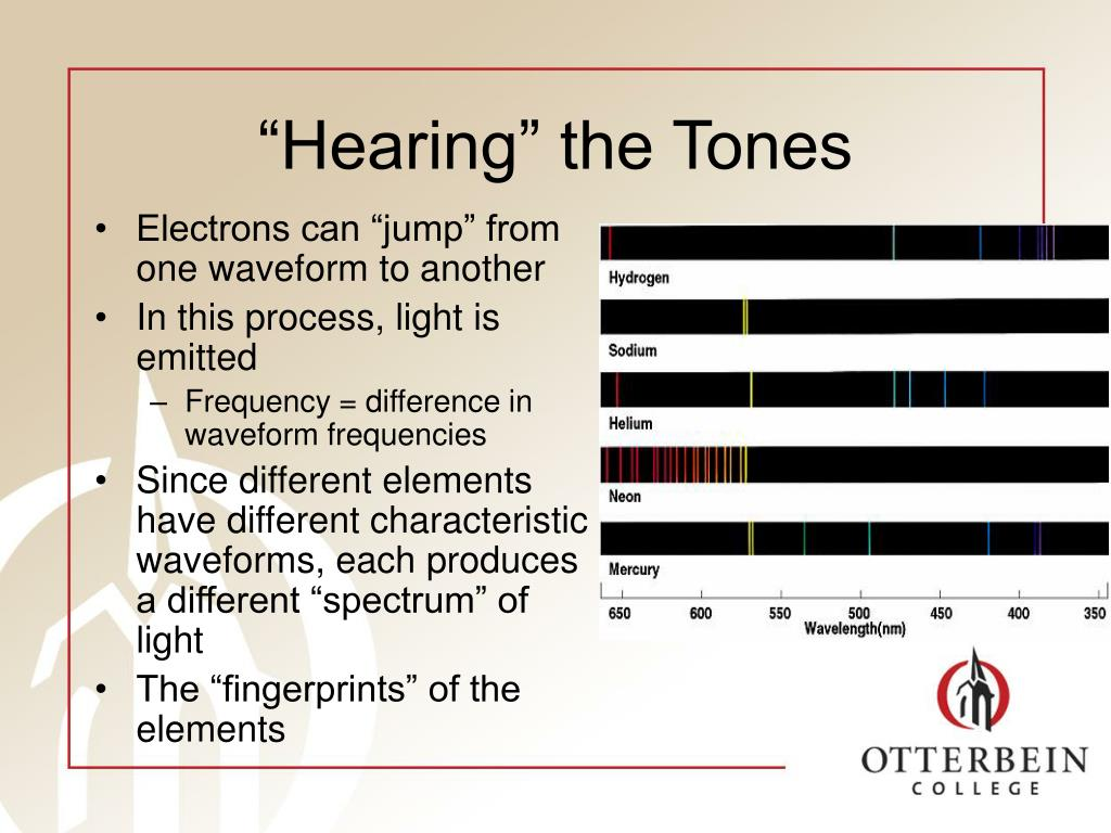 """Hearing"" the Tones"