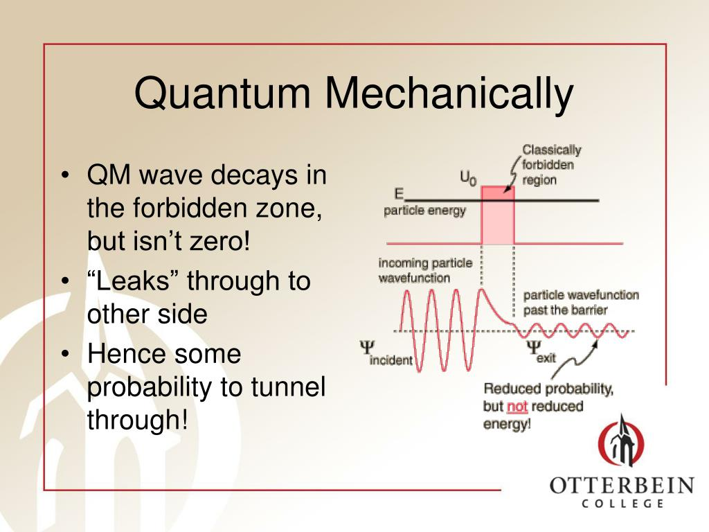 Quantum Mechanically