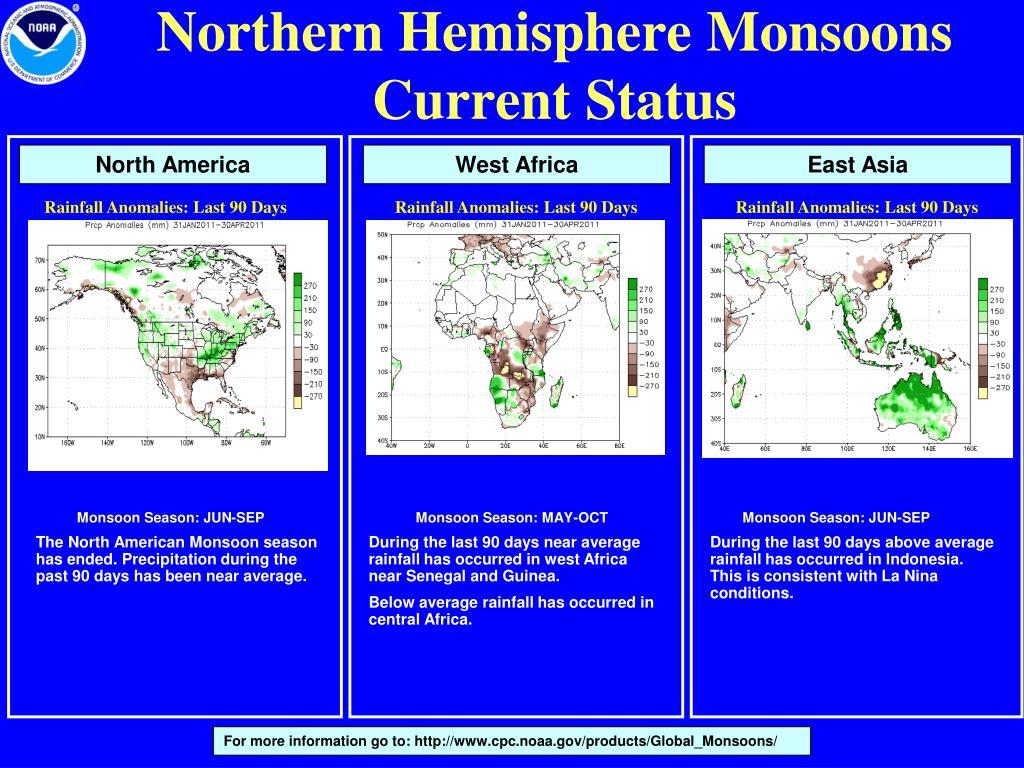 Northern Hemisphere Monsoons