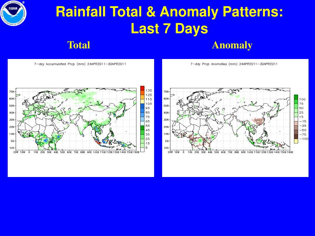 Rainfall Total & Anomaly Patterns: