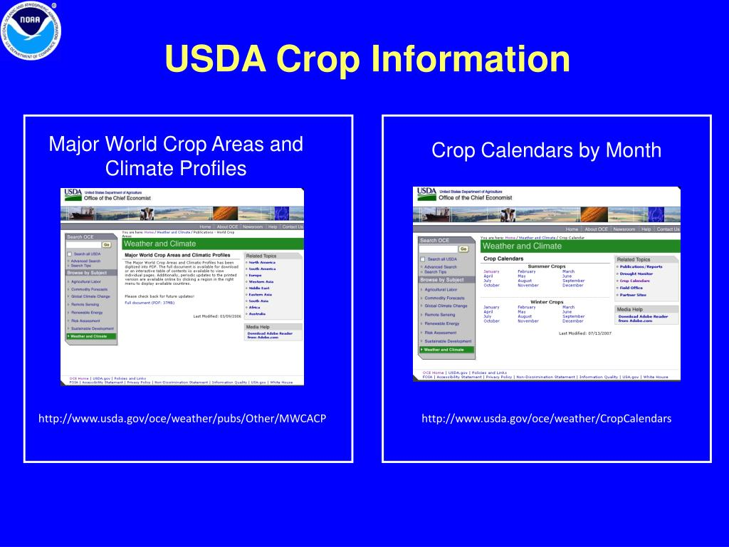 Major World Crop Areas and Climate Profiles