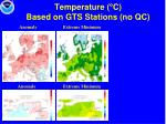 temperature c based on gts stations no qc29