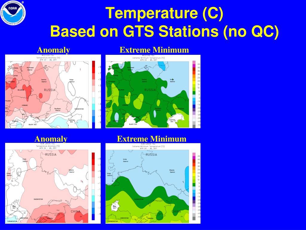 Temperature (C)